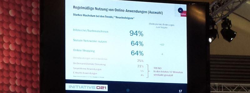 Präsentation zur prozentualen Nutzung des Internets in Deutschland