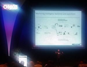 Customer Journey Vortrag von Dimitrios Haratsis auf der Online Marketing Konferenz in Bielefeld
