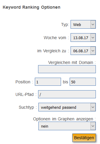 Optionen der Keyword Rankings