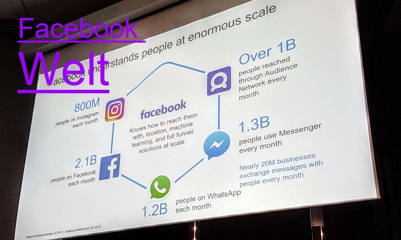 Facebook Welt